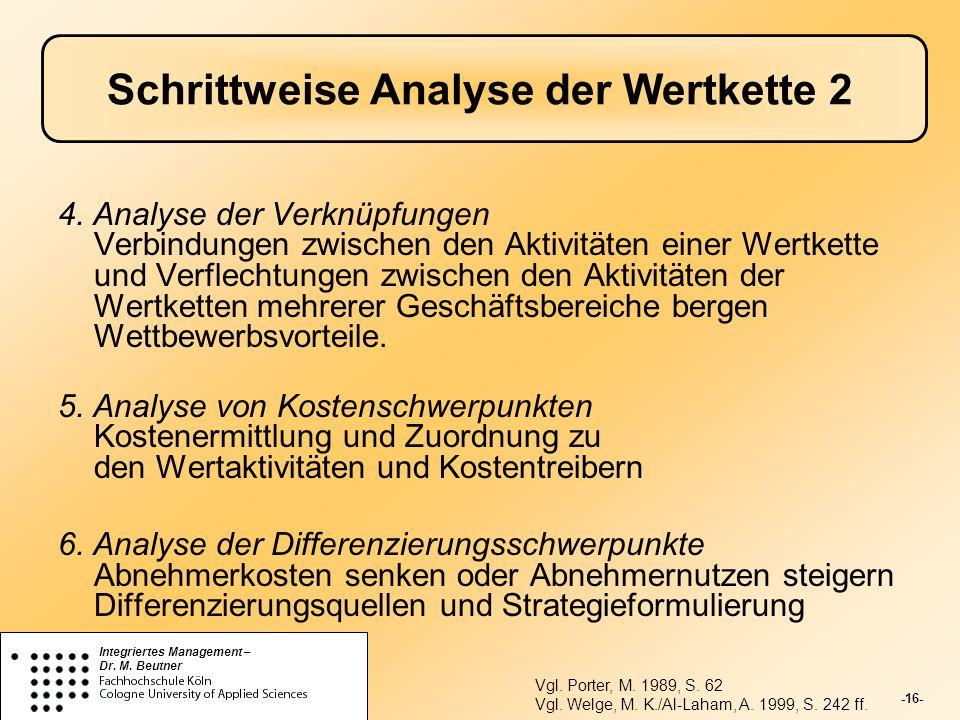 -16- Integriertes Management – Dr. M. Beutner Schrittweise Analyse der Wertkette 2 4. Analyse der Verknüpfungen Verbindungen zwischen den Aktivitäten