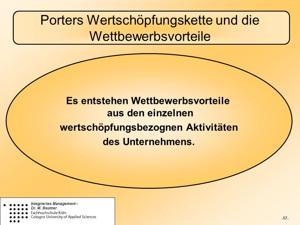 -17- Integriertes Management – Dr. M. Beutner Porters Wertschöpfungskette und die Wettbewerbsvorteile Es entstehen Wettbewerbsvorteile aus den einzeln