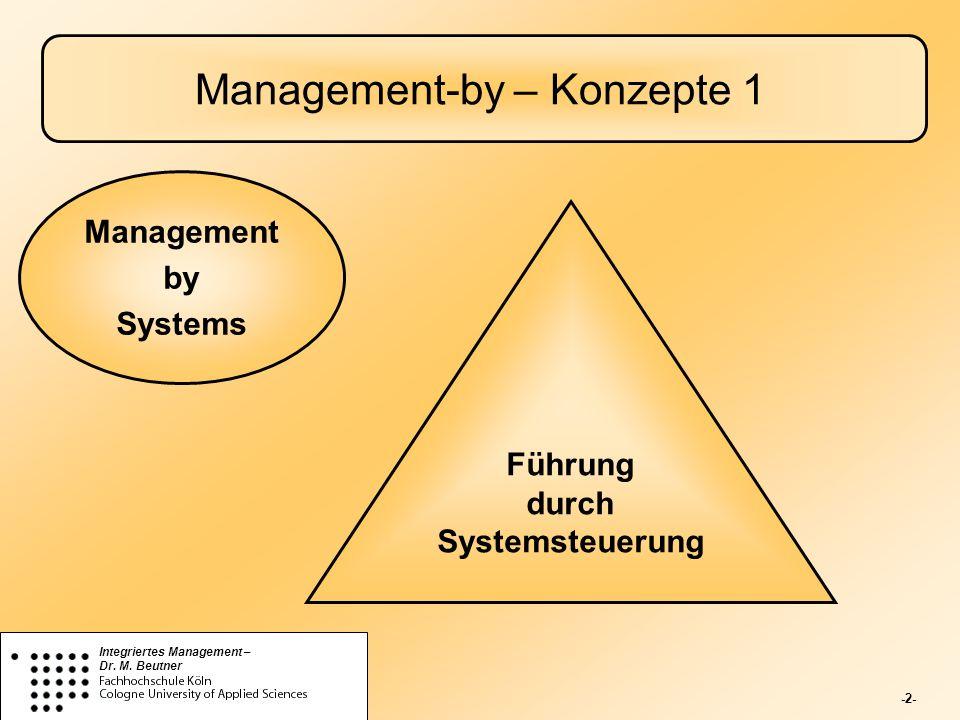 -2- Integriertes Management – Dr. M. Beutner Management-by – Konzepte 1 Führung durch Systemsteuerung Management by Systems