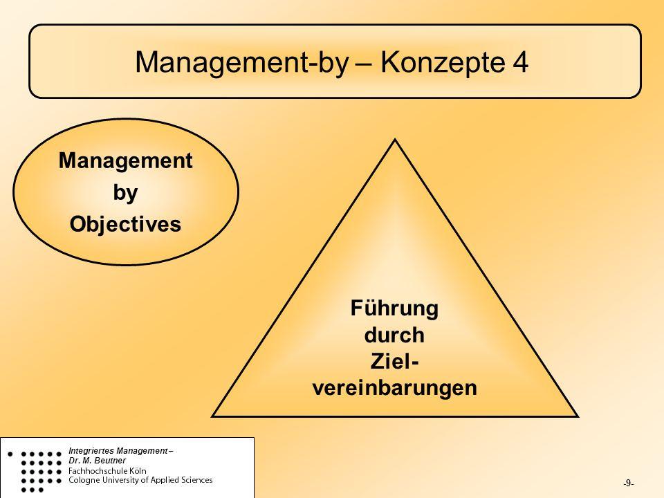 -9- Integriertes Management – Dr. M. Beutner Management-by – Konzepte 4 Führung durch Ziel- vereinbarungen Management by Objectives