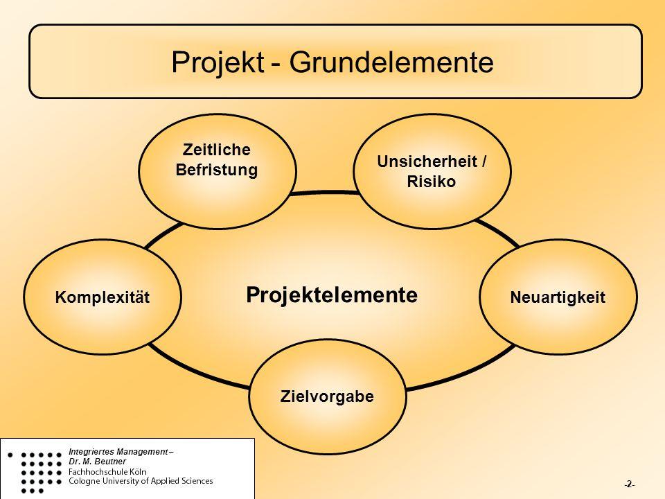 -2- Integriertes Management – Dr. M. Beutner Projekt - Grundelemente Projektelemente Unsicherheit / Risiko Zielvorgabe Zeitliche Befristung Komplexitä