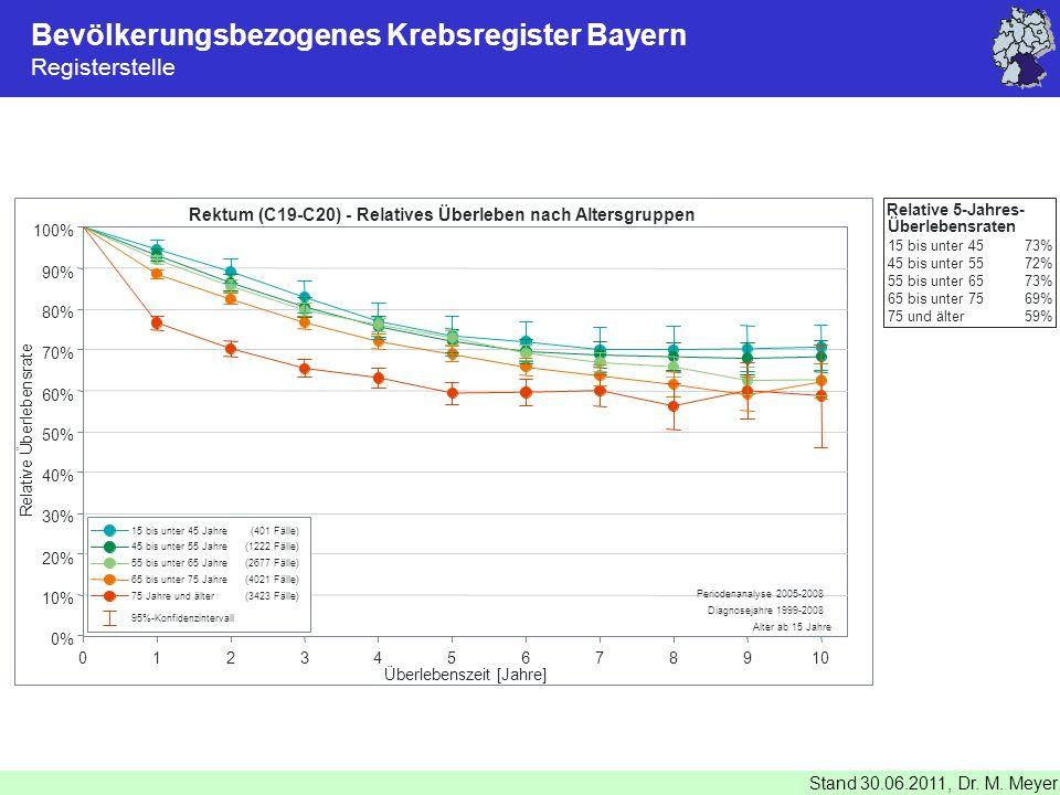 Bevölkerungsbezogenes Krebsregister Bayern Registerstelle Stand 30.06.2011, Dr.