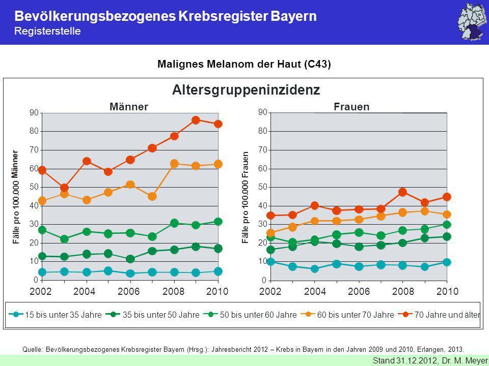 Bevölkerungsbezogenes Krebsregister Bayern Registerstelle Stand 31.12.2012, Dr. M. Meyer Malignes Melanom der Haut (C43) Quelle: Bevölkerungsbezogenes
