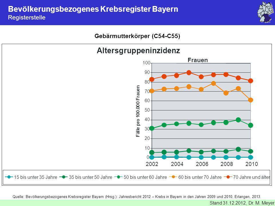 Bevölkerungsbezogenes Krebsregister Bayern Registerstelle Stand 31.12.2012, Dr. M. Meyer Gebärmutterkörper (C54-C55) Quelle: Bevölkerungsbezogenes Kre