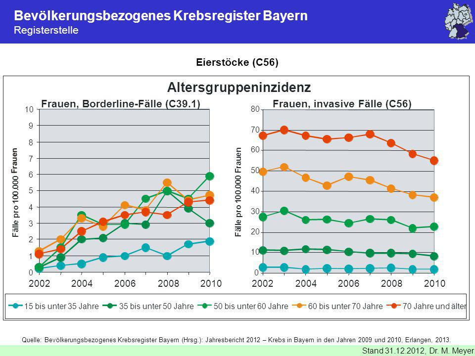 Bevölkerungsbezogenes Krebsregister Bayern Registerstelle Stand 31.12.2012, Dr. M. Meyer Eierstöcke (C56) Quelle: Bevölkerungsbezogenes Krebsregister