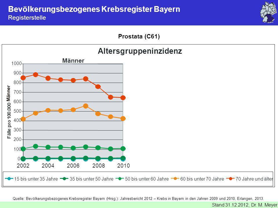 Bevölkerungsbezogenes Krebsregister Bayern Registerstelle Stand 31.12.2012, Dr. M. Meyer Prostata (C61) Quelle: Bevölkerungsbezogenes Krebsregister Ba