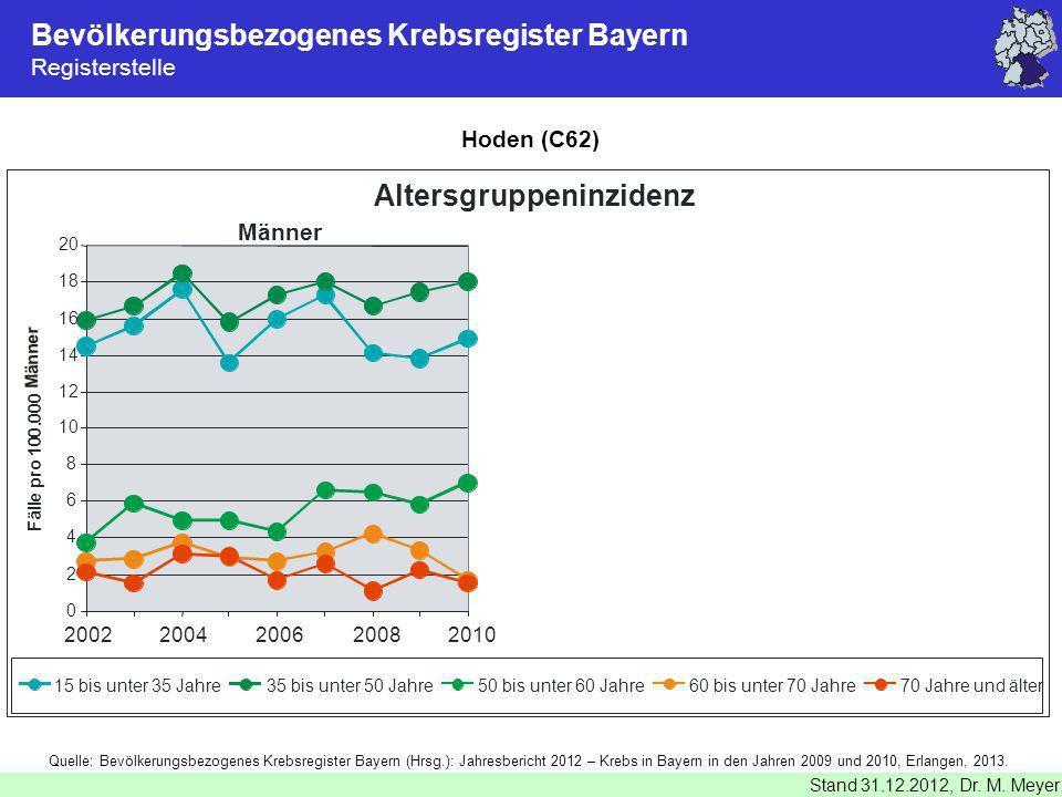 Bevölkerungsbezogenes Krebsregister Bayern Registerstelle Stand 31.12.2012, Dr. M. Meyer Hoden (C62) Quelle: Bevölkerungsbezogenes Krebsregister Bayer