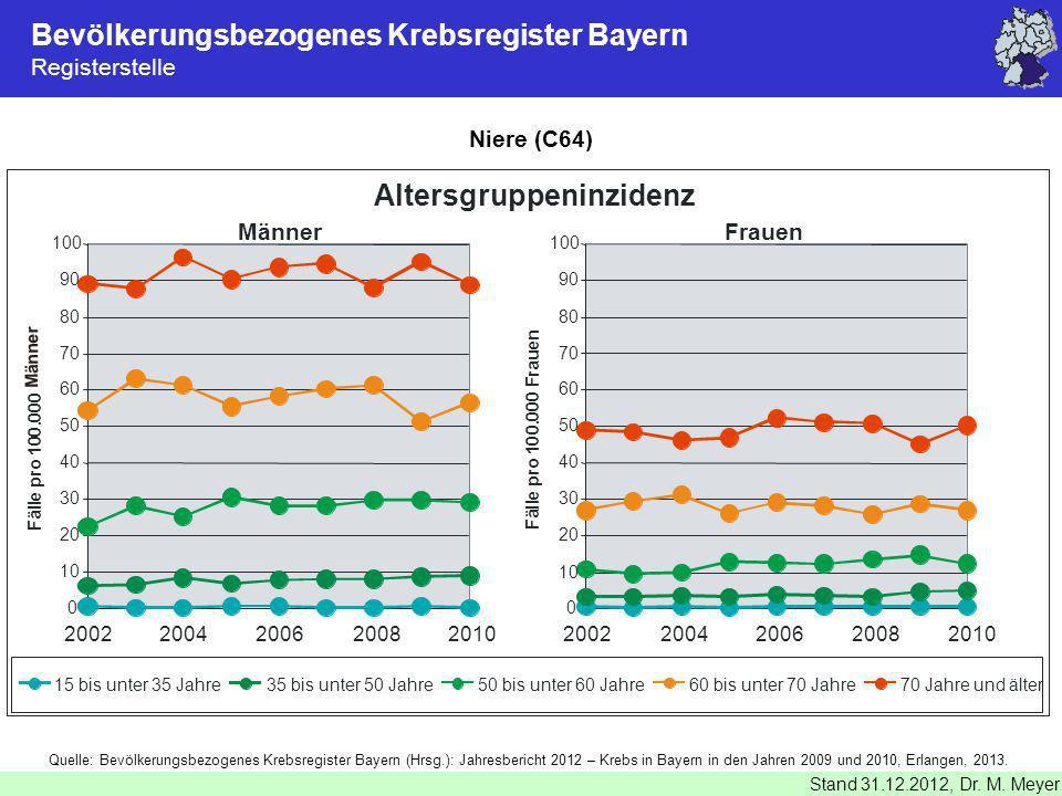 Bevölkerungsbezogenes Krebsregister Bayern Registerstelle Stand 31.12.2012, Dr. M. Meyer Niere (C64) Quelle: Bevölkerungsbezogenes Krebsregister Bayer