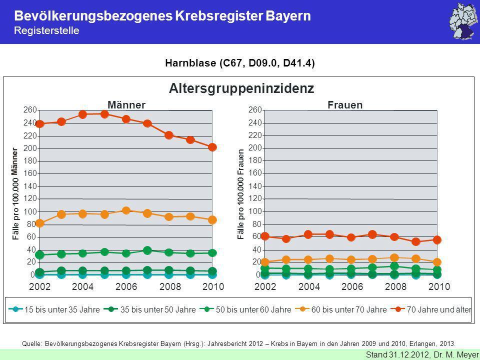 Bevölkerungsbezogenes Krebsregister Bayern Registerstelle Stand 31.12.2012, Dr. M. Meyer Harnblase (C67, D09.0, D41.4) Quelle: Bevölkerungsbezogenes K