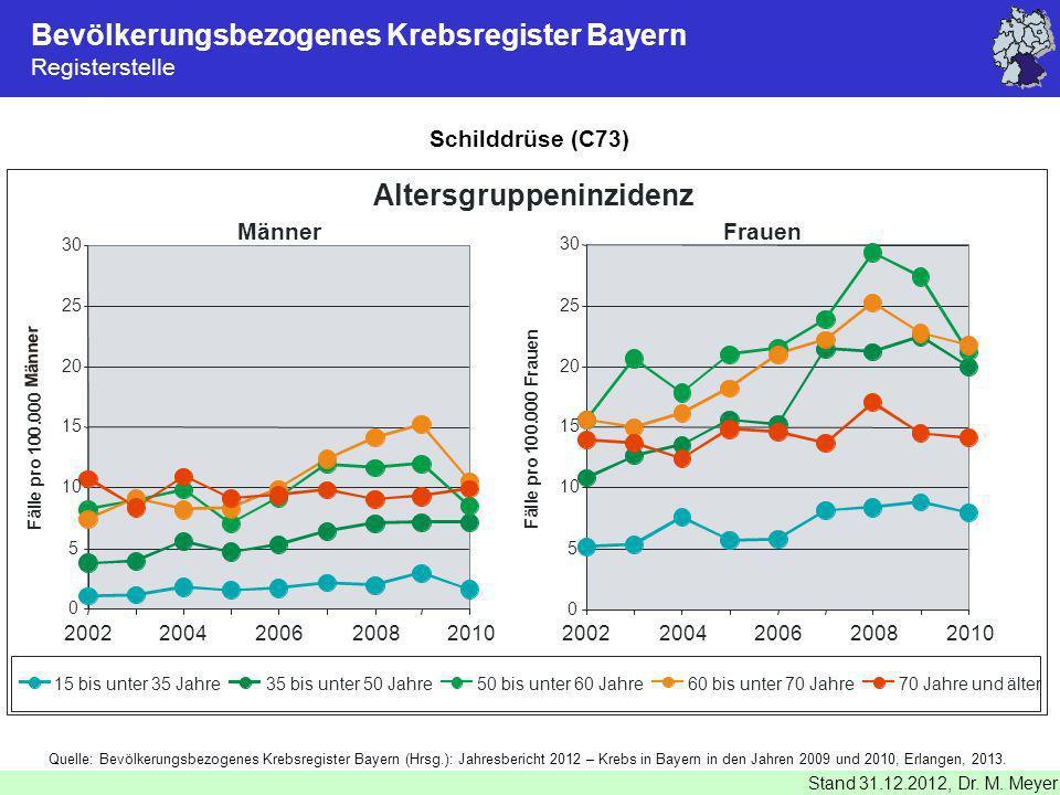 Bevölkerungsbezogenes Krebsregister Bayern Registerstelle Stand 31.12.2012, Dr. M. Meyer Schilddrüse (C73) Quelle: Bevölkerungsbezogenes Krebsregister