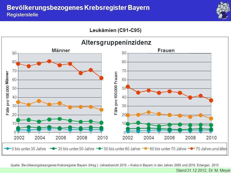 Bevölkerungsbezogenes Krebsregister Bayern Registerstelle Stand 31.12.2012, Dr. M. Meyer Leukämien (C91-C95) Quelle: Bevölkerungsbezogenes Krebsregist
