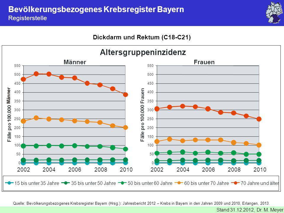 Bevölkerungsbezogenes Krebsregister Bayern Registerstelle Stand 31.12.2012, Dr. M. Meyer Dickdarm und Rektum (C18-C21) Quelle: Bevölkerungsbezogenes K