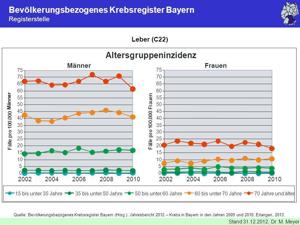Bevölkerungsbezogenes Krebsregister Bayern Registerstelle Stand 31.12.2012, Dr. M. Meyer Leber (C22) Quelle: Bevölkerungsbezogenes Krebsregister Bayer