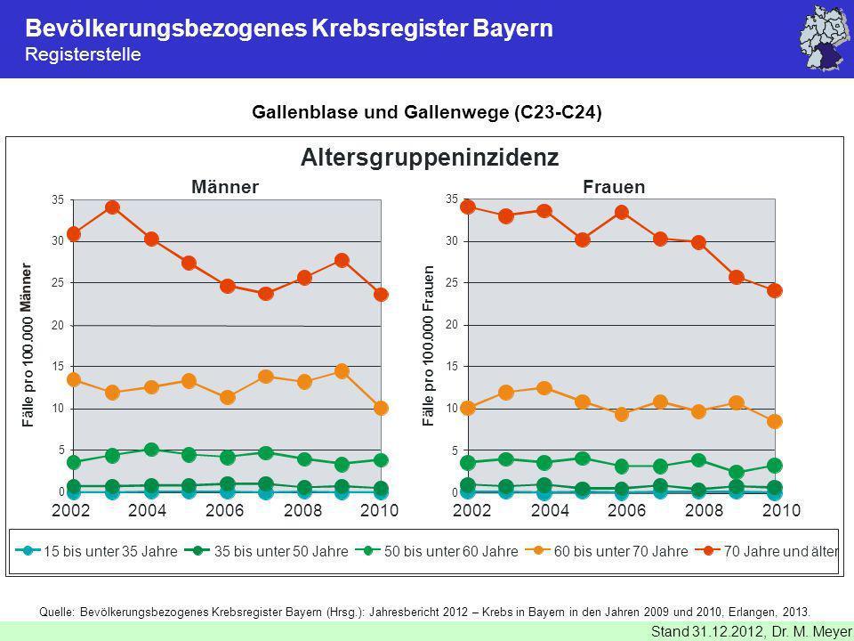 Bevölkerungsbezogenes Krebsregister Bayern Registerstelle Stand 31.12.2012, Dr. M. Meyer Gallenblase und Gallenwege (C23-C24) Quelle: Bevölkerungsbezo