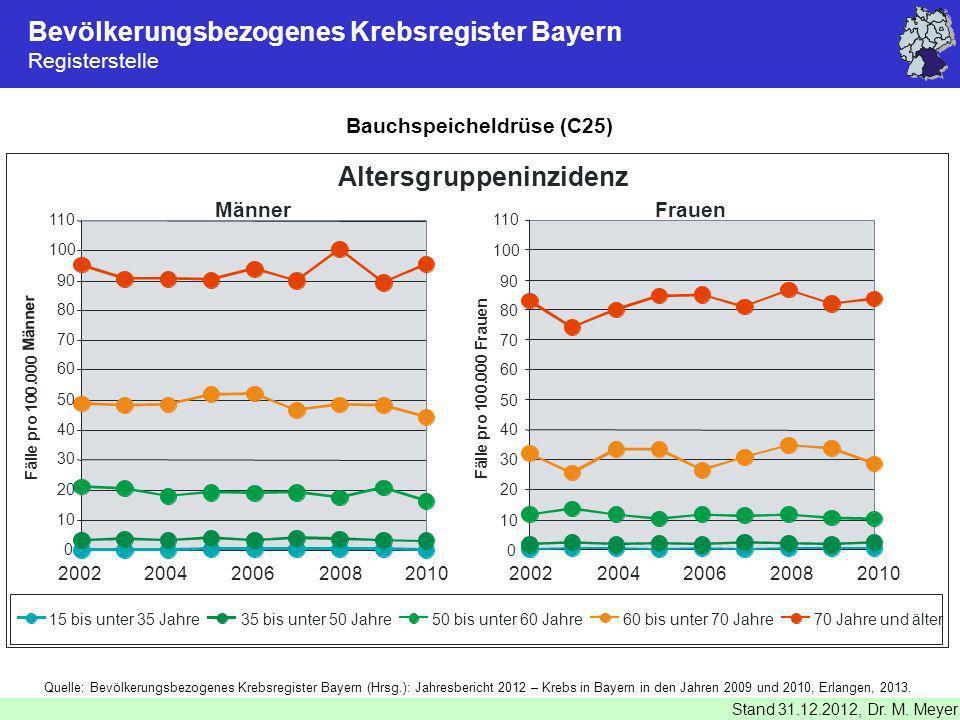 Bevölkerungsbezogenes Krebsregister Bayern Registerstelle Stand 31.12.2012, Dr. M. Meyer Bauchspeicheldrüse (C25) Quelle: Bevölkerungsbezogenes Krebsr