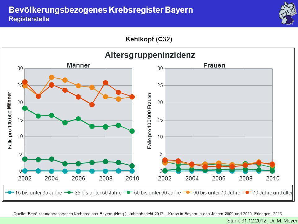Bevölkerungsbezogenes Krebsregister Bayern Registerstelle Stand 31.12.2012, Dr. M. Meyer Kehlkopf (C32) Quelle: Bevölkerungsbezogenes Krebsregister Ba