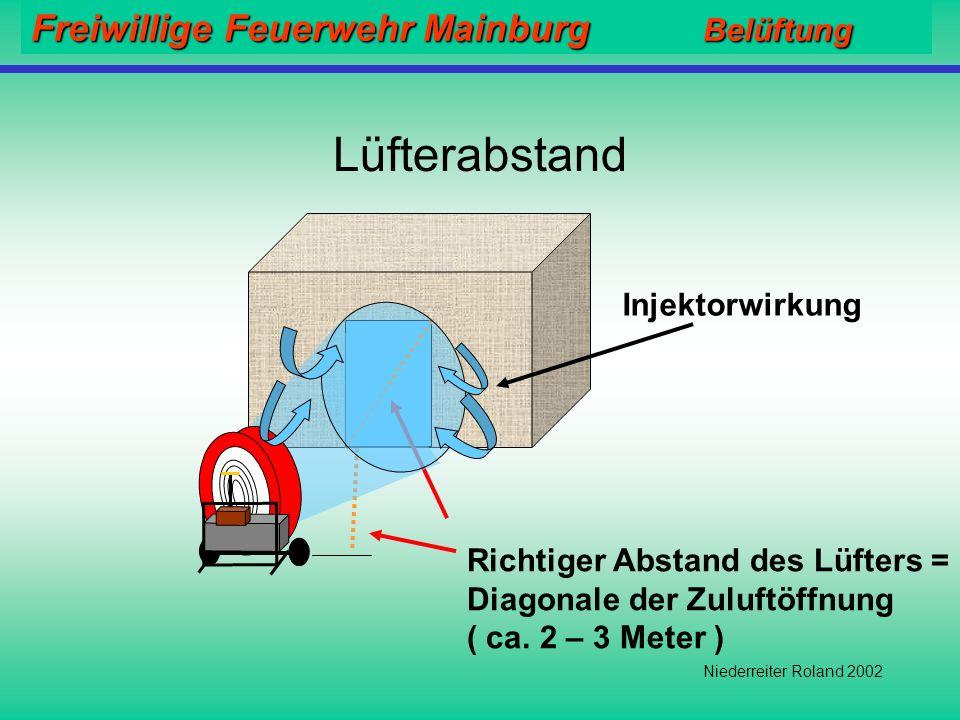 Freiwillige Feuerwehr Mainburg Belüftung Niederreiter Roland 2002 Grundschritte der Überdruckbelüftung 1.Plazierung des Lüfters 2. Schaffung der Abluf