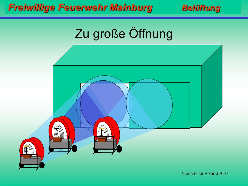 Freiwillige Feuerwehr Mainburg Belüftung Niederreiter Roland 2002 Luftkegelkontrolle Lüfter in Betrieb setzen Truppführer kontrolliert mit der bloßen