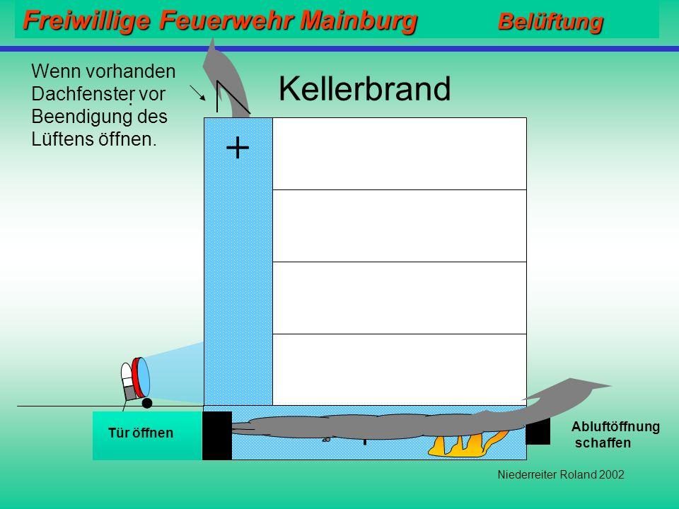 Freiwillige Feuerwehr Mainburg Belüftung Niederreiter Roland 2002 Wohnungsbrand Tür geschlossen! + Wenn vorhanden Dachfenster vor Beendigung des Lüfte