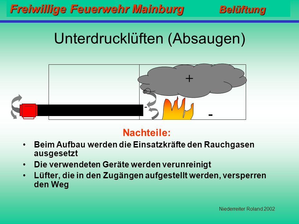 Freiwillige Feuerwehr Mainburg Belüftung Niederreiter Roland 2002 Belüftung Natürliche Belüftung Mechanische Belüftung Überdruckbelüftung Hydraulische