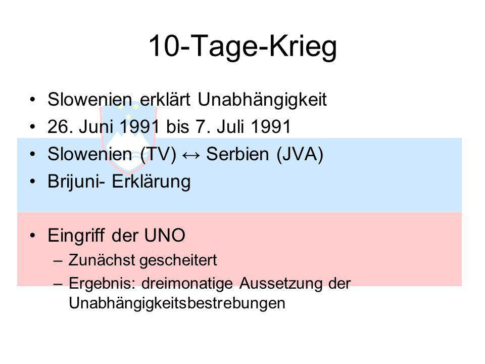 10-Tage-Krieg Slowenien erklärt Unabhängigkeit 26.