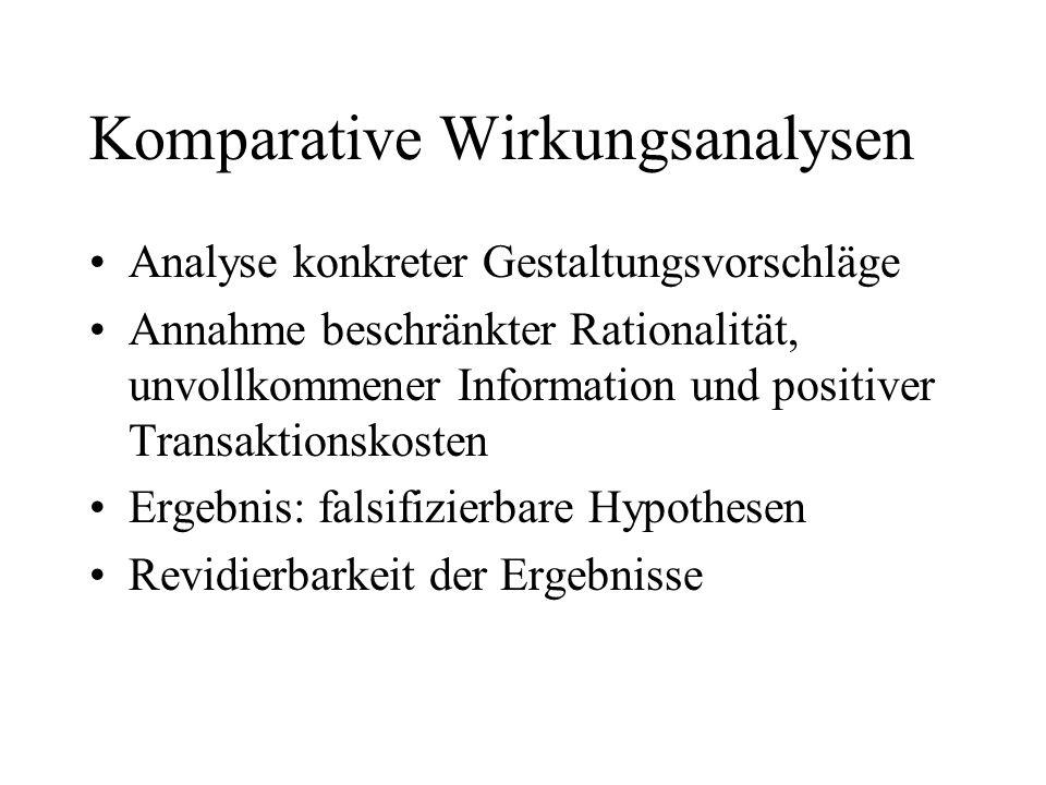 Komparative Wirkungsanalysen Analyse konkreter Gestaltungsvorschläge Annahme beschränkter Rationalität, unvollkommener Information und positiver Transaktionskosten Ergebnis: falsifizierbare Hypothesen Revidierbarkeit der Ergebnisse