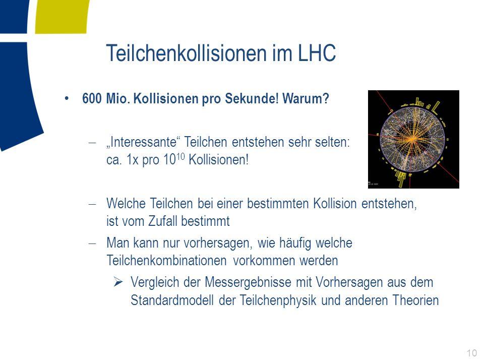 Teilchenkollisionen im LHC 600 Mio. Kollisionen pro Sekunde! Warum? Interessante Teilchen entstehen sehr selten: ca. 1x pro 10 10 Kollisionen! Welche