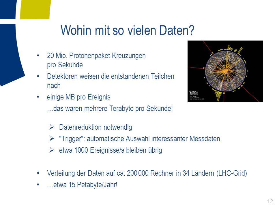 Wohin mit so vielen Daten? 20 Mio. Protonenpaket-Kreuzungen pro Sekunde Detektoren weisen die entstandenen Teilchen nach einige MB pro Ereignis …das w