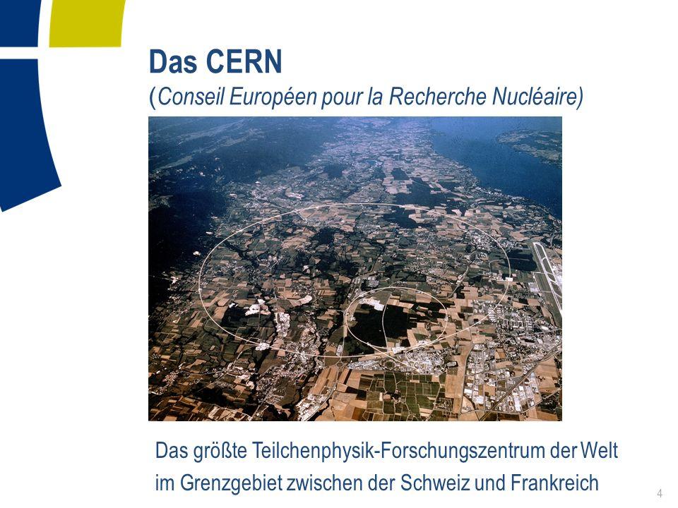 Das größte Teilchenphysik-Forschungszentrum der Welt im Grenzgebiet zwischen der Schweiz und Frankreich Das CERN ( Conseil Européen pour la Recherche
