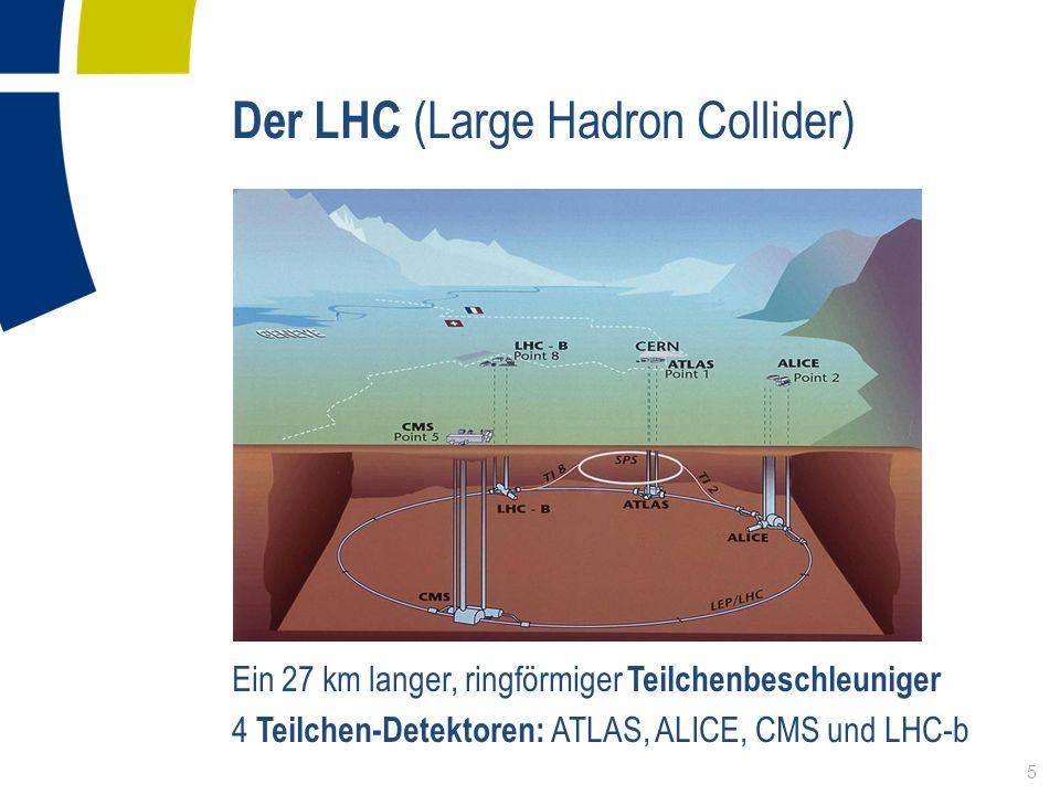 Ein 27 km langer, ringförmiger Teilchenbeschleuniger 4 Teilchen-Detektoren: ATLAS, ALICE, CMS und LHC-b Der LHC (Large Hadron Collider) 5