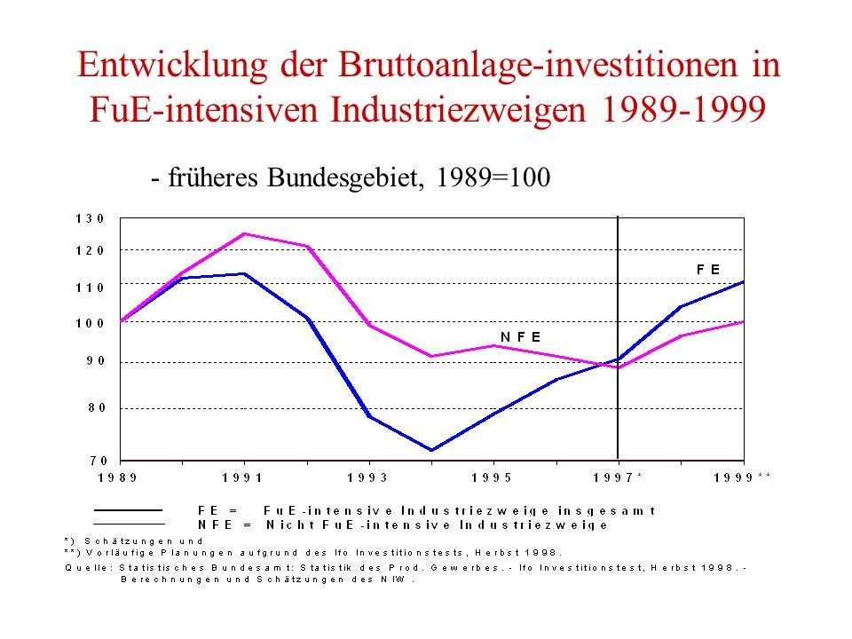 Entwicklung der Bruttoanlage-investitionen in FuE-intensiven Industriezweigen 1989-1999 - früheres Bundesgebiet, 1989=100