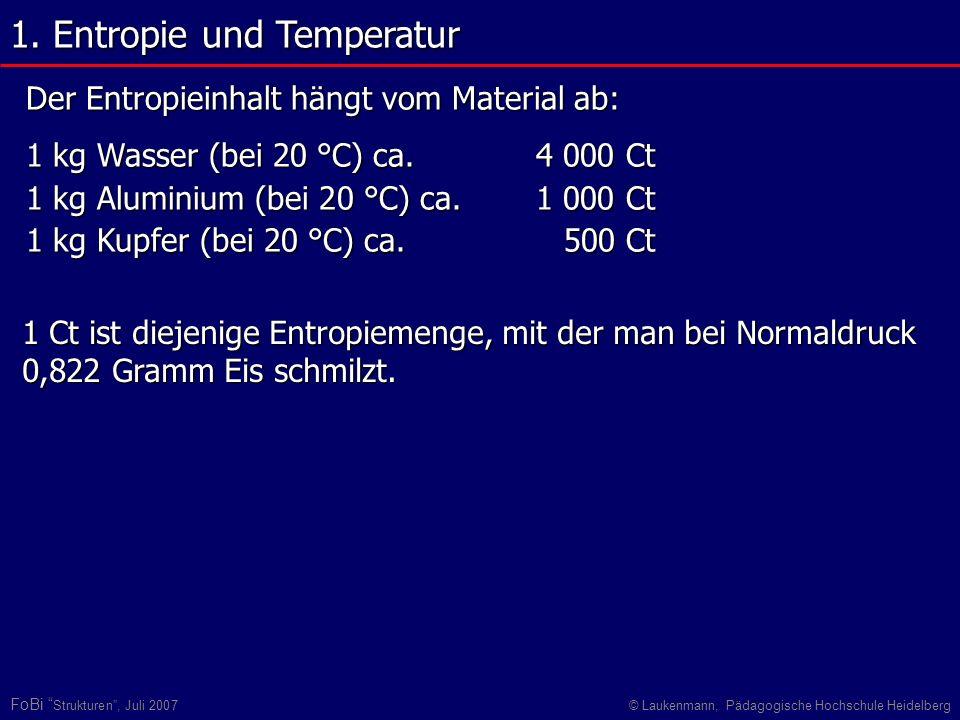 FoBi Strukturen, Juli 2007© Laukenmann, Pädagogische Hochschule Heidelberg 1. Entropie und Temperatur Der Entropieinhalt hängt vom Material ab: 1 kg W