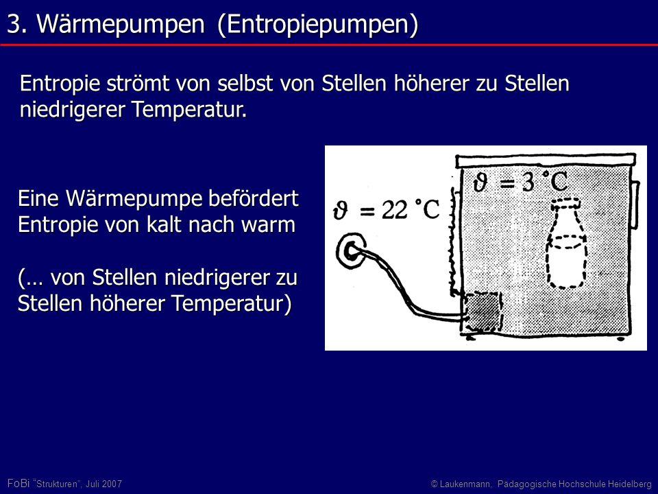 FoBi Strukturen, Juli 2007© Laukenmann, Pädagogische Hochschule Heidelberg Eine Wärmepumpe befördert Entropie von kalt nach warm (… von Stellen niedri