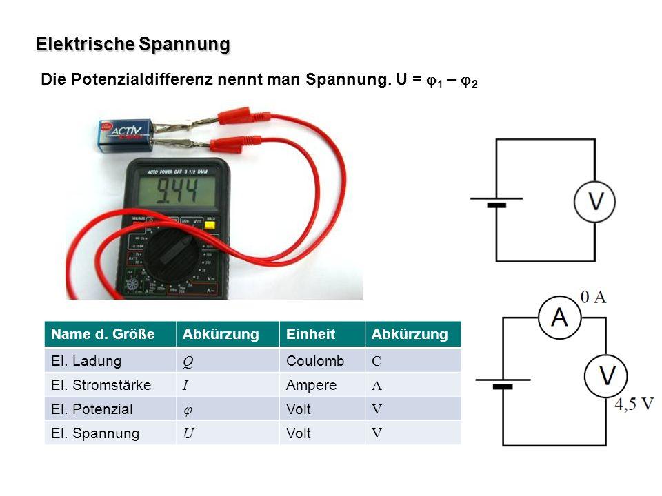 Elektrische Spannung Die Potenzialdifferenz nennt man Spannung. U = 1 – 2 Name d. GrößeAbkürzungEinheitAbkürzung El. Ladung Q Coulomb C El. Stromstärk