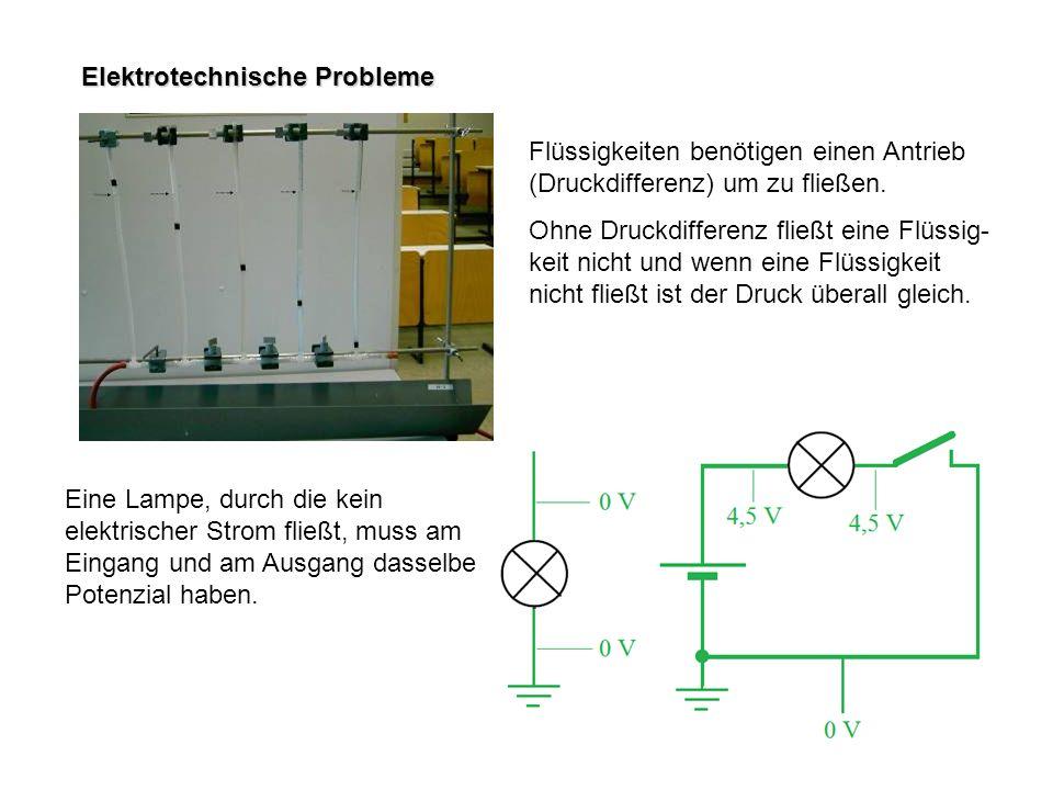 Flüssigkeiten benötigen einen Antrieb (Druckdifferenz) um zu fließen. Ohne Druckdifferenz fließt eine Flüssig- keit nicht und wenn eine Flüssigkeit ni