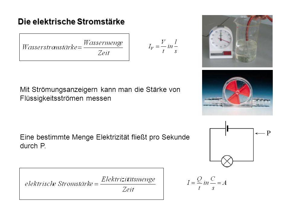 Die elektrische Stromstärke Mit Strömungsanzeigern kann man die Stärke von Flüssigkeitsströmen messen Eine bestimmte Menge Elektrizität fließt pro Sek