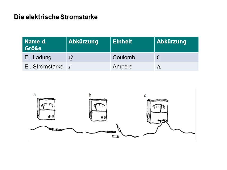 Die elektrische Stromstärke Name d. Größe AbkürzungEinheitAbkürzung El. Ladung Q Coulomb C El. Stromstärke I Ampere A
