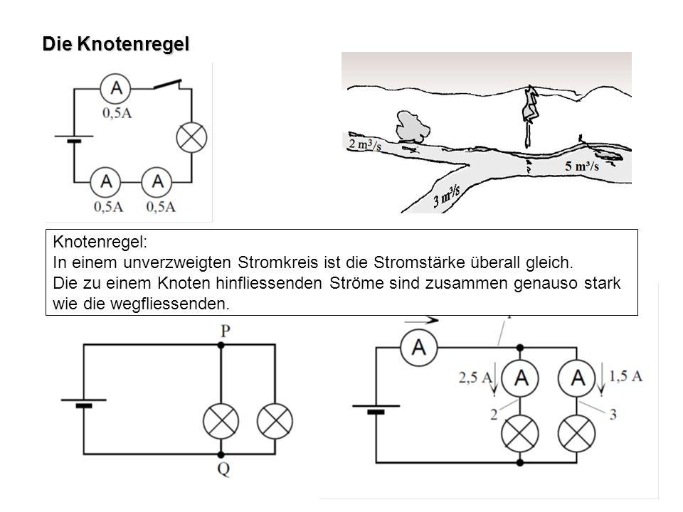 Die Knotenregel Knotenregel: In einem unverzweigten Stromkreis ist die Stromstärke überall gleich. Die zu einem Knoten hinfliessenden Ströme sind zusa