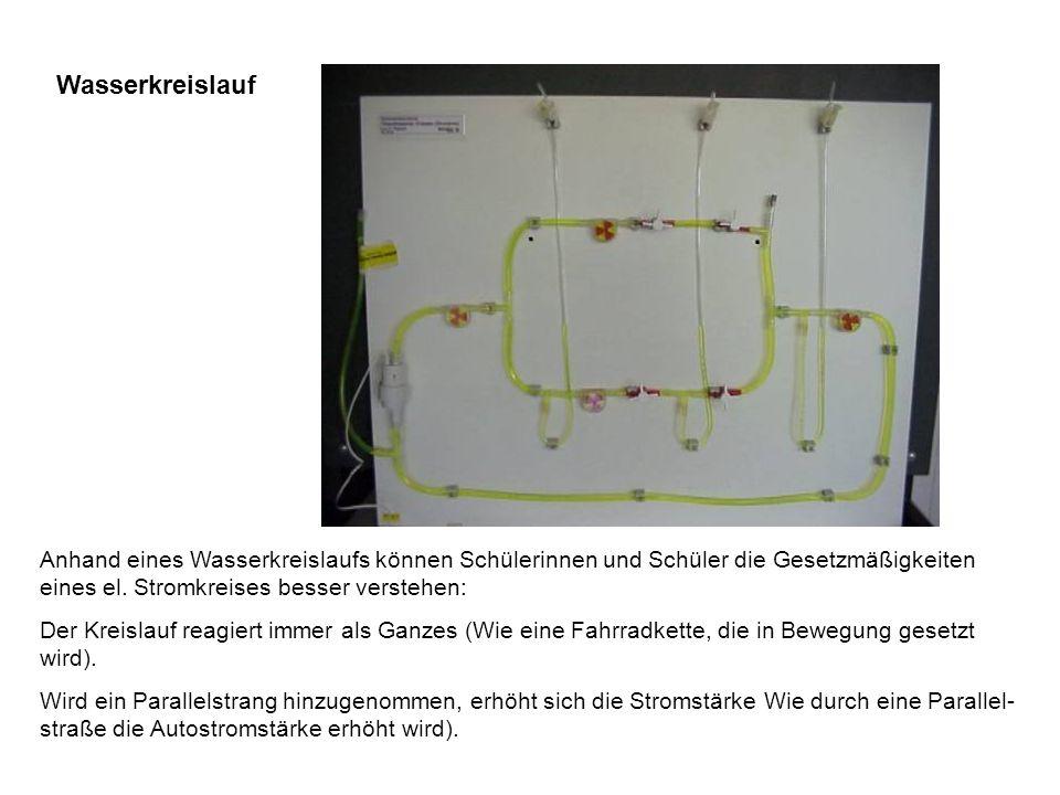 Wasserkreislauf Anhand eines Wasserkreislaufs können Schülerinnen und Schüler die Gesetzmäßigkeiten eines el. Stromkreises besser verstehen: Der Kreis