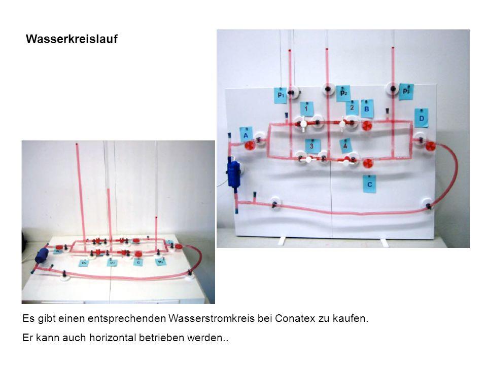 Wasserkreislauf Es gibt einen entsprechenden Wasserstromkreis bei Conatex zu kaufen. Er kann auch horizontal betrieben werden..