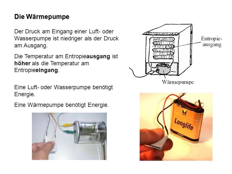 Die Wärmepumpe Der Druck am Eingang einer Luft- oder Wasserpumpe ist niedriger als der Druck am Ausgang. Die Temperatur am Entropieausgang ist höher a