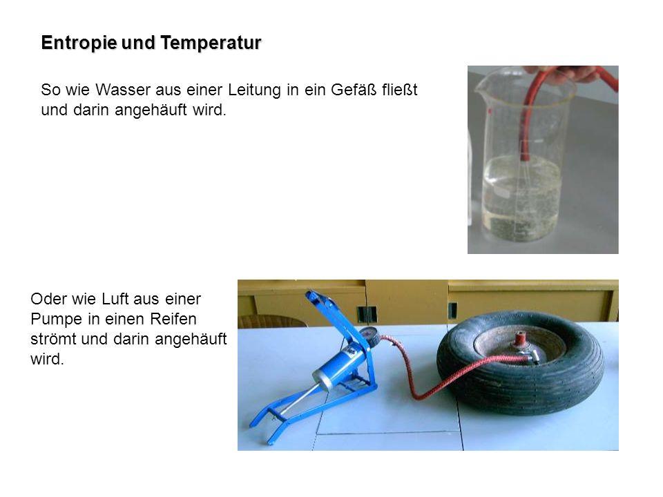 Entropie und Temperatur So wie Wasser aus einer Leitung in ein Gefäß fließt und darin angehäuft wird. Oder wie Luft aus einer Pumpe in einen Reifen st