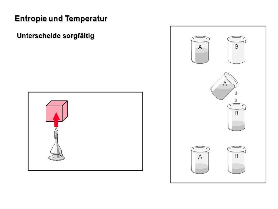 Entropieerzeugung Entropieerzeugung bei Absorption Entropieabgabe Entropie kann erzeugt, aber nicht vernichtet werden.
