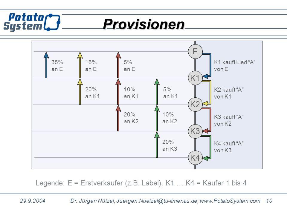 29.9.2004Dr. Jürgen Nützel, Juergen.Nuetzel@tu-ilmenau.de, www.PotatoSystem.com 10 ProvisionenProvisionen Legende: E = Erstverkäufer (z.B. Label), K1