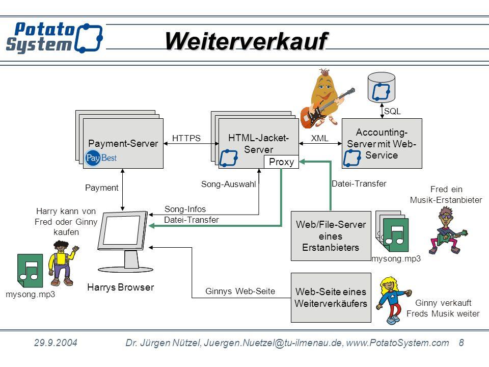 29.9.2004Dr. Jürgen Nützel, Juergen.Nuetzel@tu-ilmenau.de, www.PotatoSystem.com 8 WeiterverkaufWeiterverkauf Payment-Server PotatoSystem HTML-Jacket-