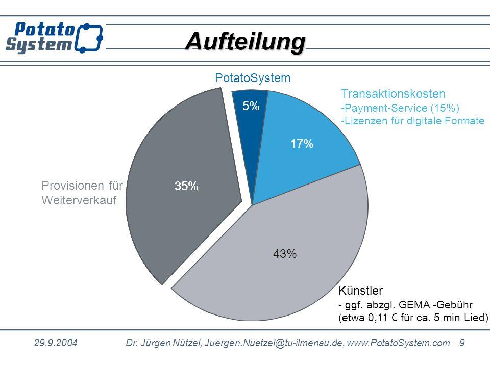 29.9.2004Dr. Jürgen Nützel, Juergen.Nuetzel@tu-ilmenau.de, www.PotatoSystem.com 9 AufteilungAufteilung Provisionen für Weiterverkauf Transaktionskoste
