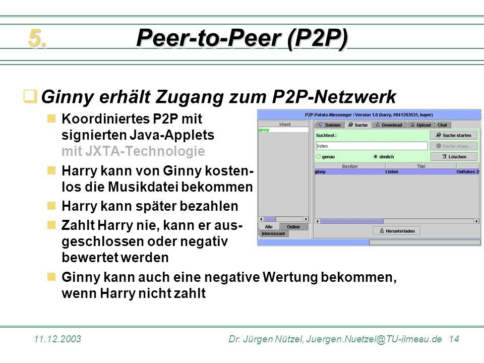 11.12.2003Dr. Jürgen Nützel, Juergen.Nuetzel@TU-ilmeau.de 14 Peer-to-Peer (P2P) Ginny erhält Zugang zum P2P-Netzwerk Koordiniertes P2P mit signierten
