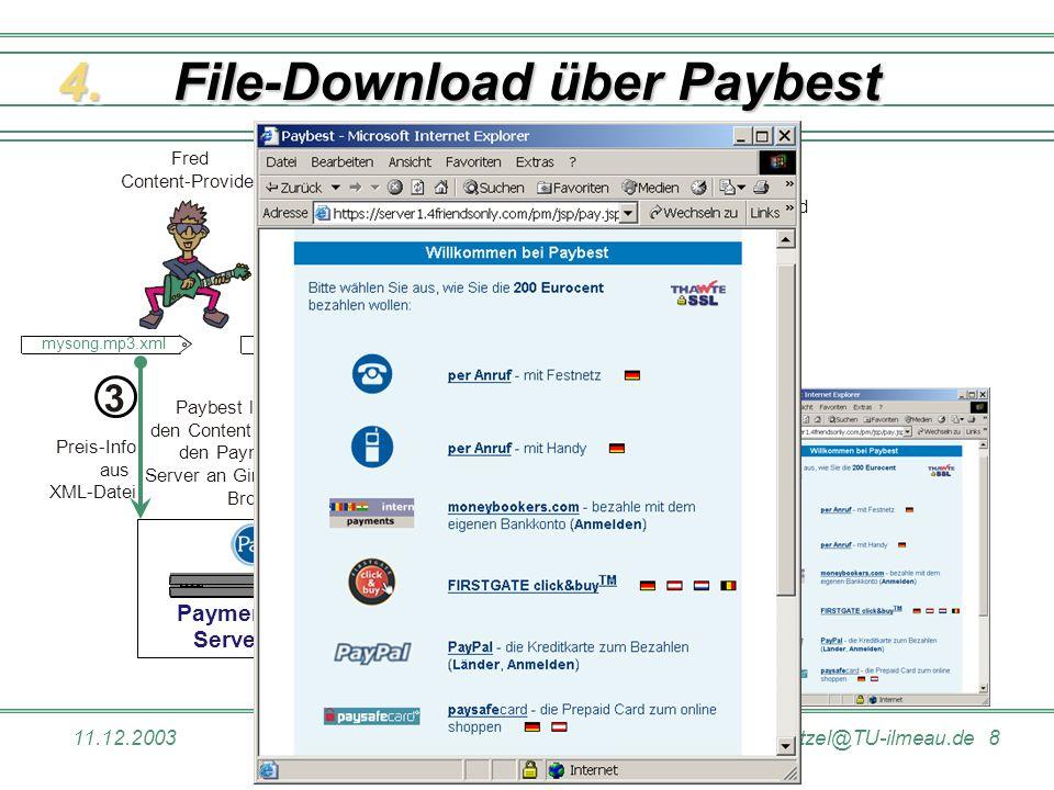 11.12.2003Dr. Jürgen Nützel, Juergen.Nuetzel@TU-ilmeau.de 8 mysong.mp3 1 Fred veröffentlicht einen Bezahllink Paybest liefert den Content über den Pay