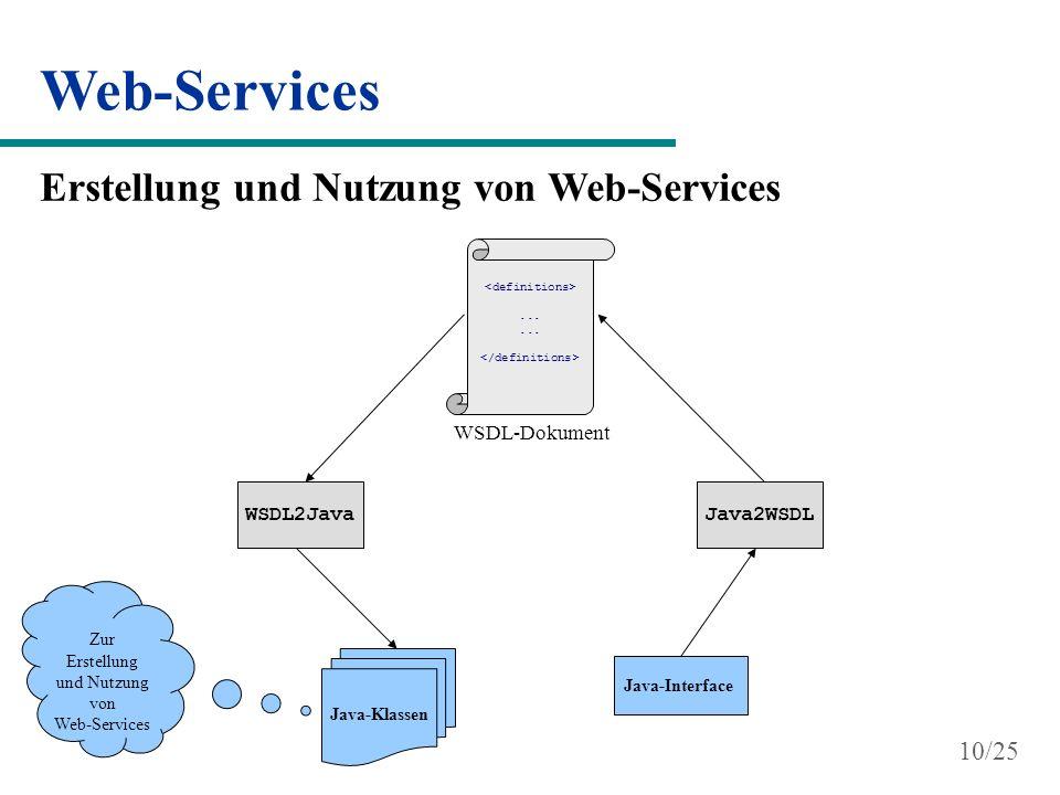 Web-Services Erstellung und Nutzung von Web-Services Java-Interface Java2WSDL... WSDL2Java Java-Klassen WSDL-Dokument Zur Erstellung und Nutzung von W