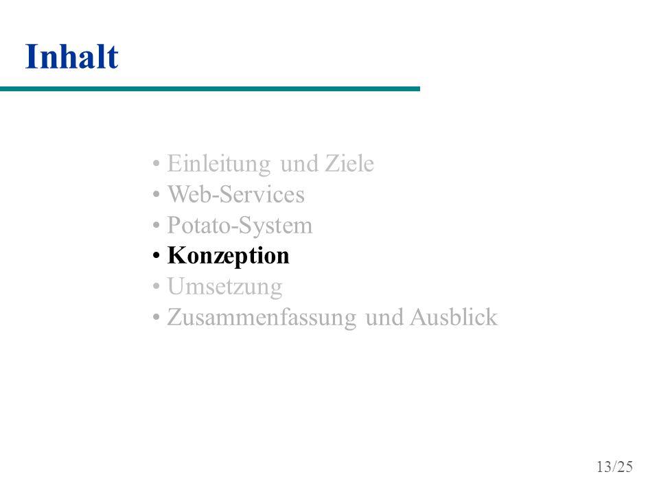 Inhalt Einleitung und Ziele Web-Services Potato-System Konzeption Umsetzung Zusammenfassung und Ausblick 13/25